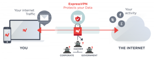 expressvpn-infographic-600x233